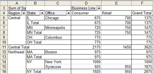 how to make complex tables on word